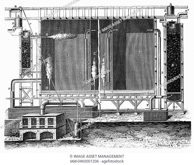 Sectional view of Gay-Lussac's lead chambers and absorption towers, 1870  These were for the large-scale production of sulphuric acid also known as Oil of...