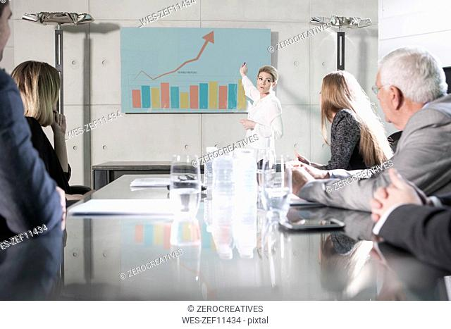 Businesswoman holding presentation in front of team
