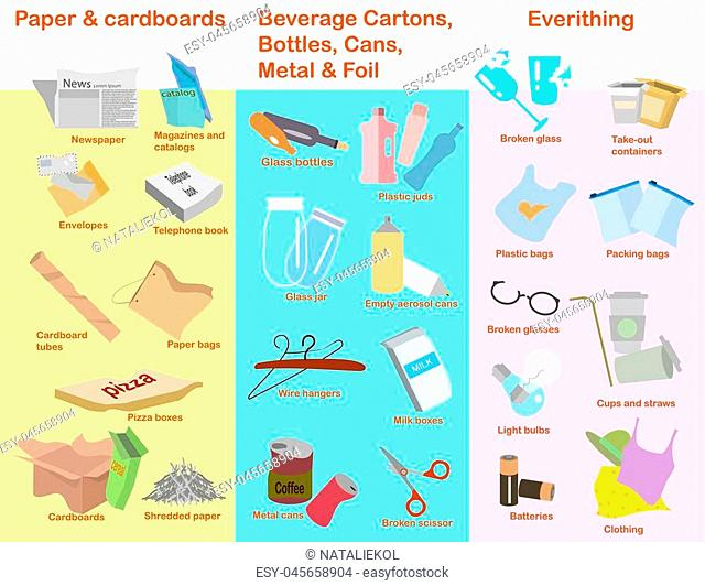 Vector objects of recycling guide