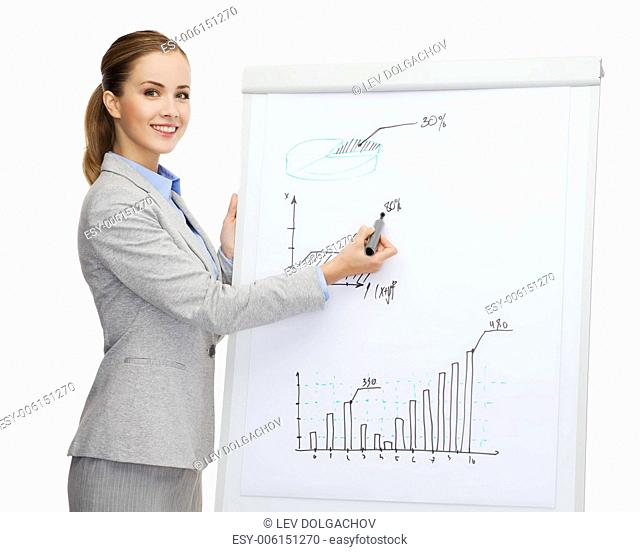 business, finances and office concept - smiling businesswoman standing next to flip board and pointing hand at growth chart