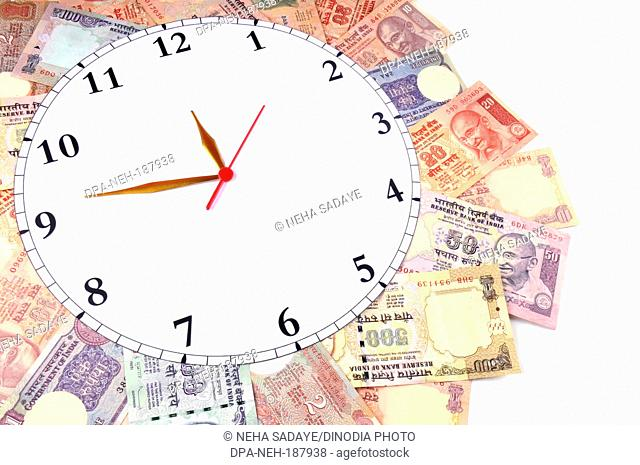 concept of time is money