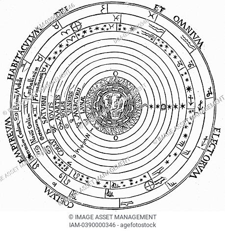 Geocentric earth-centred system of universe showing Aristotle's four elements surrounded by the fixed stars, spheres of planets