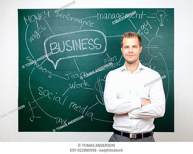 Businessman standing in front of a blackboard