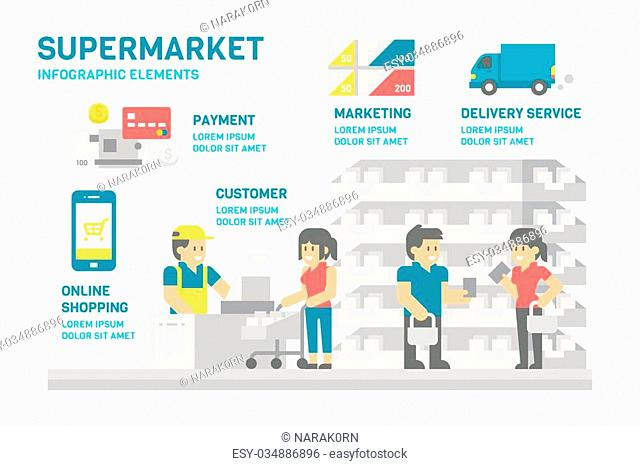 Flat design supermarket infographic illustration vector