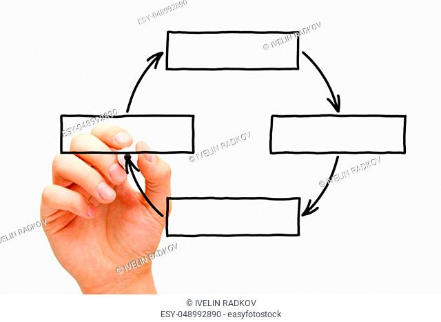 Hand drawing blank cycle diagram with copy space with black marker on transparent wipe board isolated on white