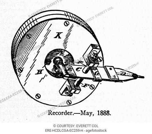 A recorder, recording section of a gramophone, 1888