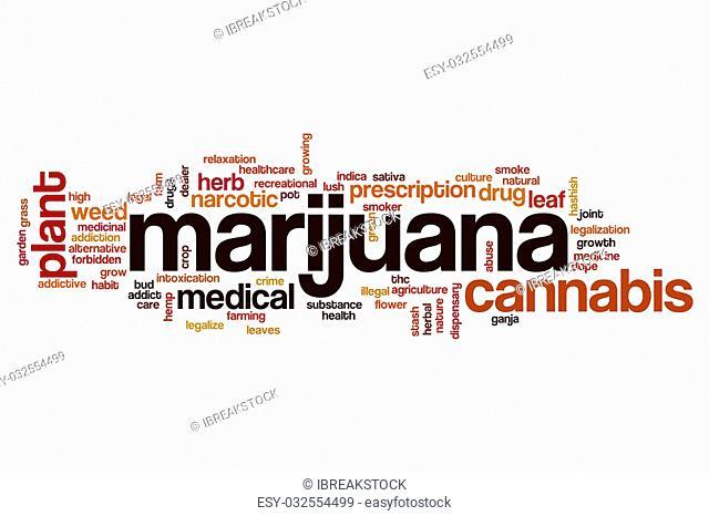 Marijuana word cloud concept