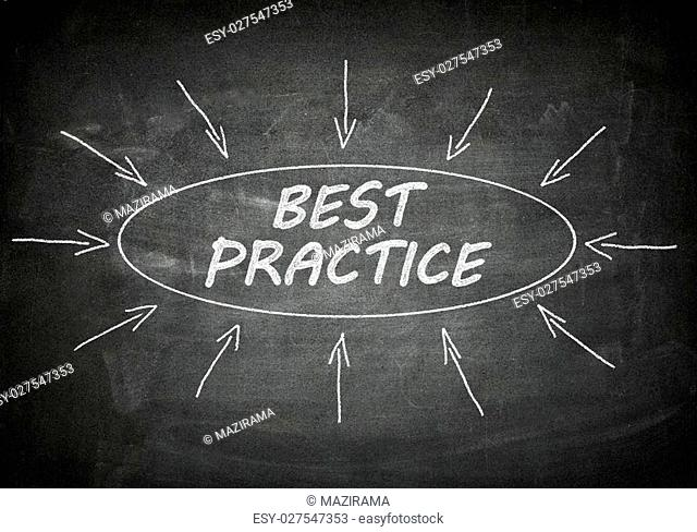 Best Practice process information concept on blackboard