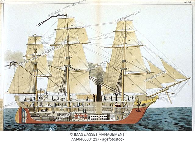 Transitional ship 1886 Sectional view of vessel fitted with
