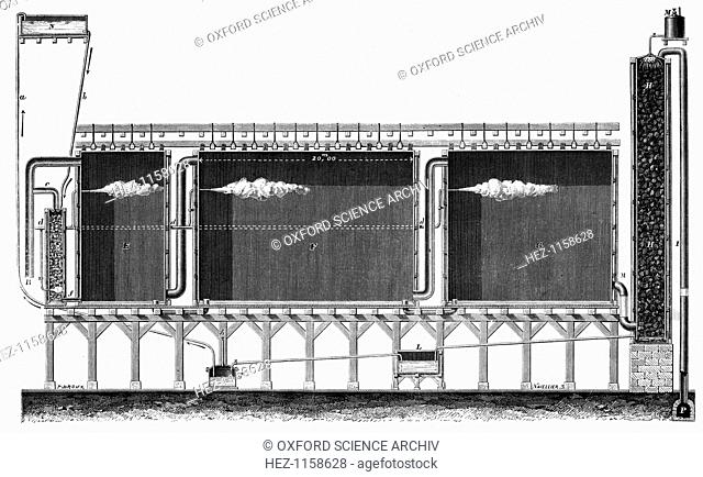 Sectional view of lead chambers for large-scale production of sulphuric acid, 1870. Also known as Oil of Vitriol or H2S04