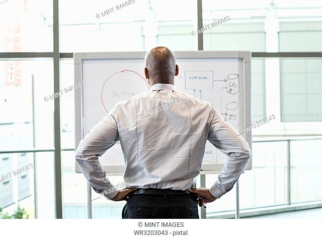 View from behind of a businessman standing at a white board in front of a large window