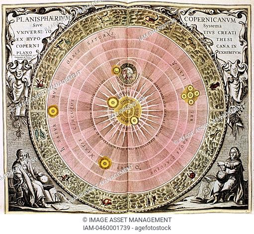 Copernican sun-centred Heliocentric system of universe showing orbit of earth and planets round the sun, including Jupiter and its moons  Figure on bottom right...