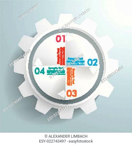 Big Gear Cycle 4 Options