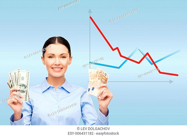 business, people and currency concept - young businesswoman showing dollar and euro cash money over blue background and graph