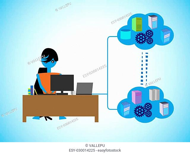Concept of Software development with Cloud computing, Programmer Developing cloud based applications by connecting different services